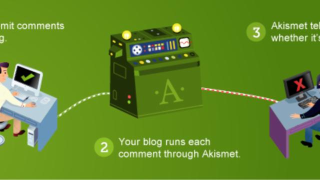 Akismet Anti-Spam設定方法【WordPressプラグイン】